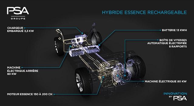 Groupe PSA et Nidec : des moteurs électriques conçus et fabriqués en France