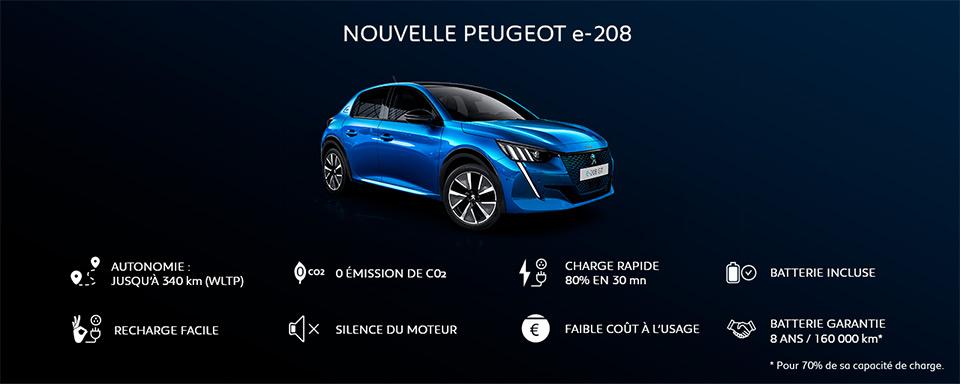 Photo nouvelle Peugeot e-208 Electrique (2019)