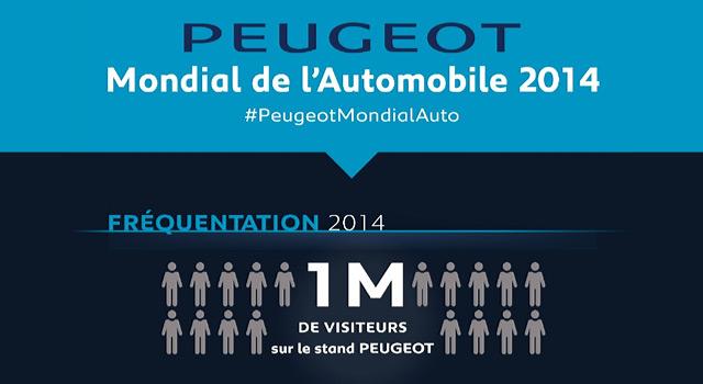 Peugeot au Salon de Paris 2014 : les chiffres clés [Infographie]