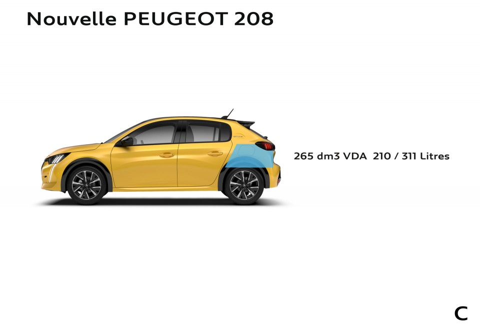 Volumes De Coffre Mm Peugeot 208 Ii 2019 Photos
