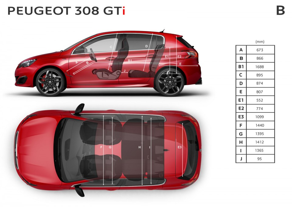 photo dimensions int rieures peugeot 308 gti by peugeot sport photos peugeot f line. Black Bedroom Furniture Sets. Home Design Ideas