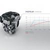 Courbes moteur 1.6 e-THP 205 Peugeot 308 SW GT