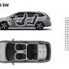 Dimensions intérieures Peugeot 308 SW GT Line