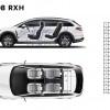 Dimensions intérieures Peugeot 508 RXH