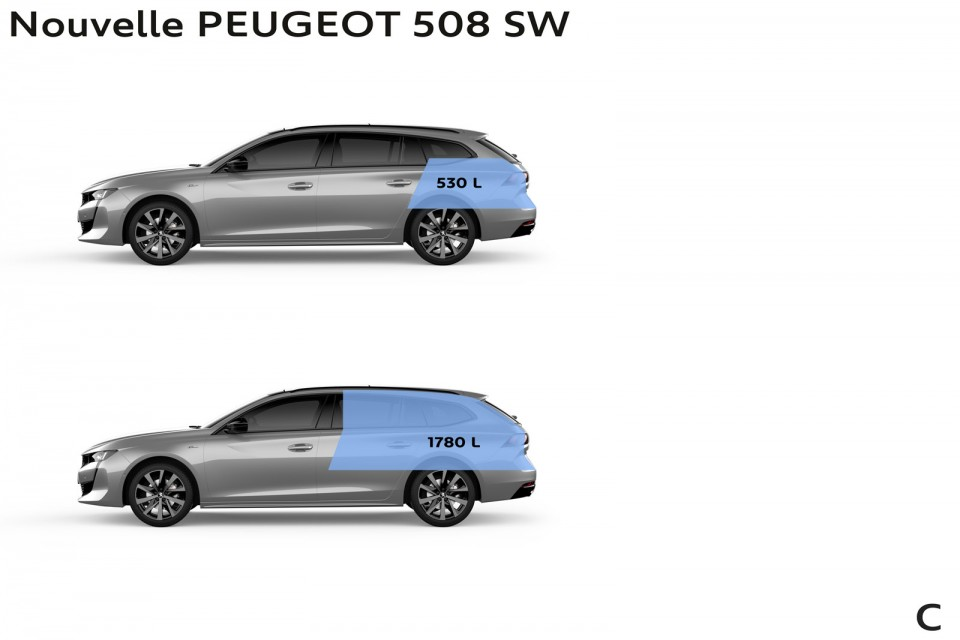 volumes de coffre peugeot 508 sw ii 2018 photos peugeot f line. Black Bedroom Furniture Sets. Home Design Ideas